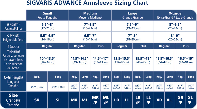 Sigvaris 910 advance 20 30 mmhg women s armsleeve w gauntlet and