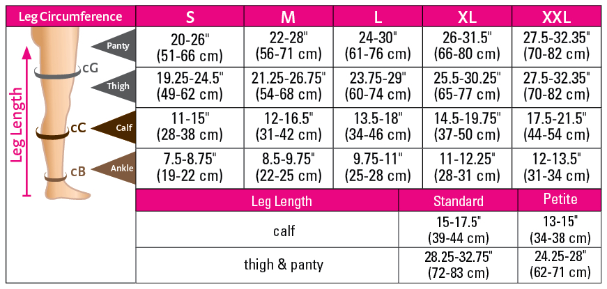 8710a45a0c15e Sizing Chart for Duomed Advantage 20-30 mmHg Open Toe Maternity Pantyhose