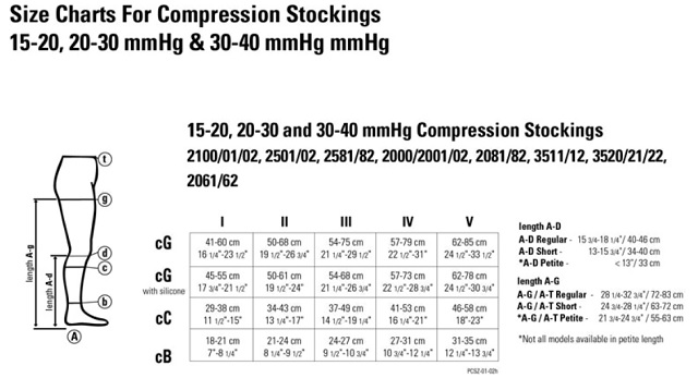 9f31936aca Size Charts for Compression Stockings 15-20, 20-30 mmHg & 30-40 mmHg 15-20,  20-30 and 30-40 mmHg Compression Stockings 2100/01/02, 2501/02, 2581/82, ...