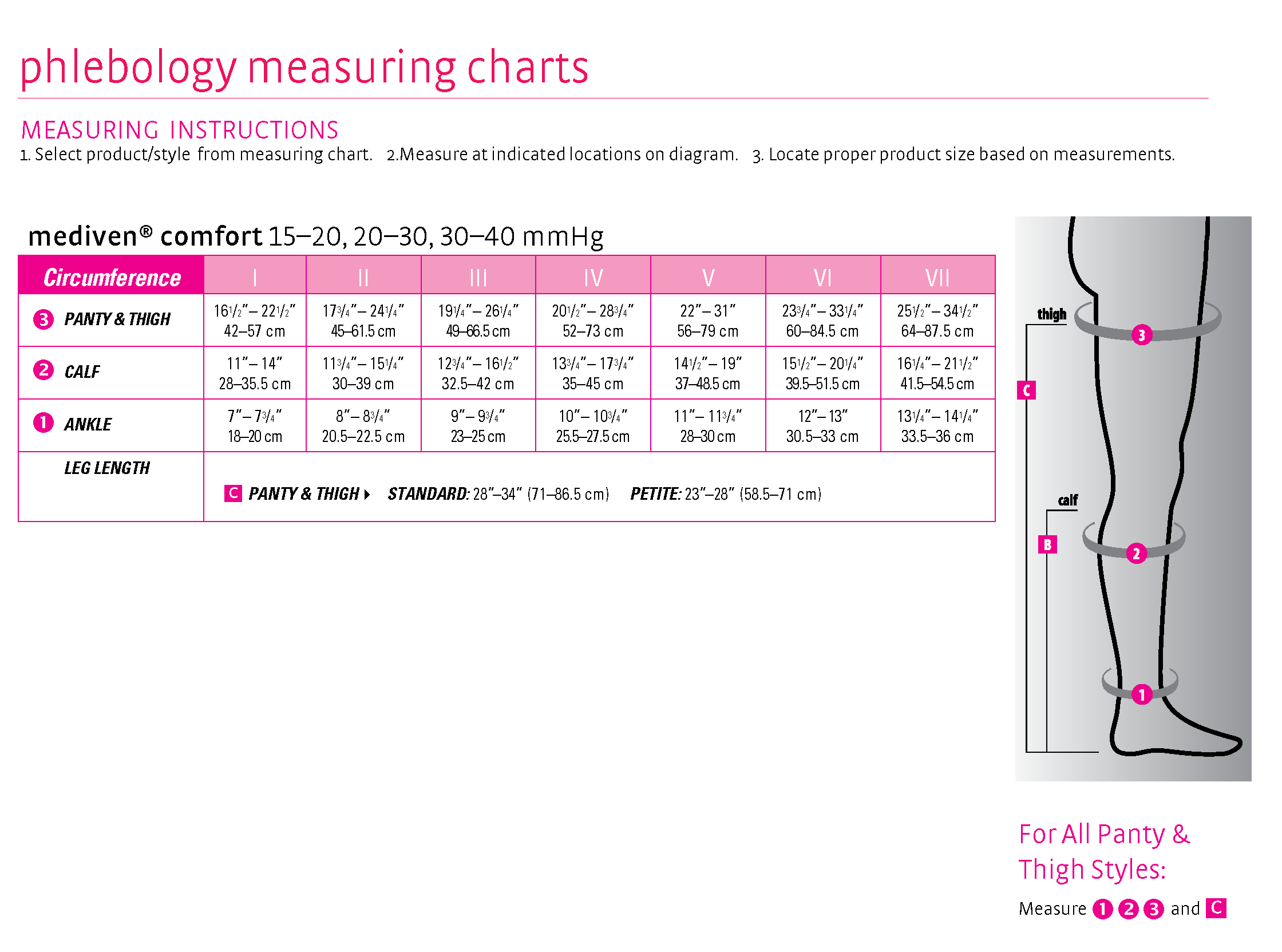 cb8c2eeb8ef66 For All Panty & Thigh Styles: Measure 1, 2, 3 and C. Videos: Mediven  Comfort 20-30 mmHg Open Toe Pantyhose
