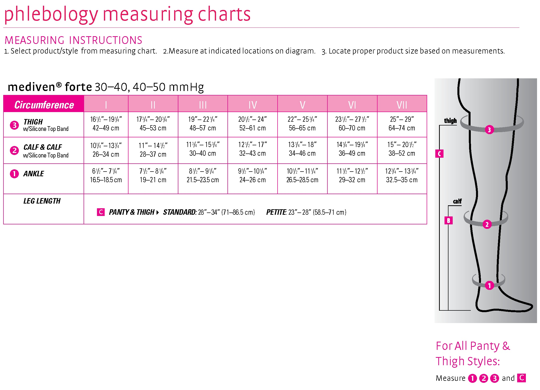 8db0b3a79472b For All Panty & Thigh Styles: Measure 1, 2, 3 & C. Videos: Mediven Forte 40-50  mmHg Open Toe Thigh Highs ...