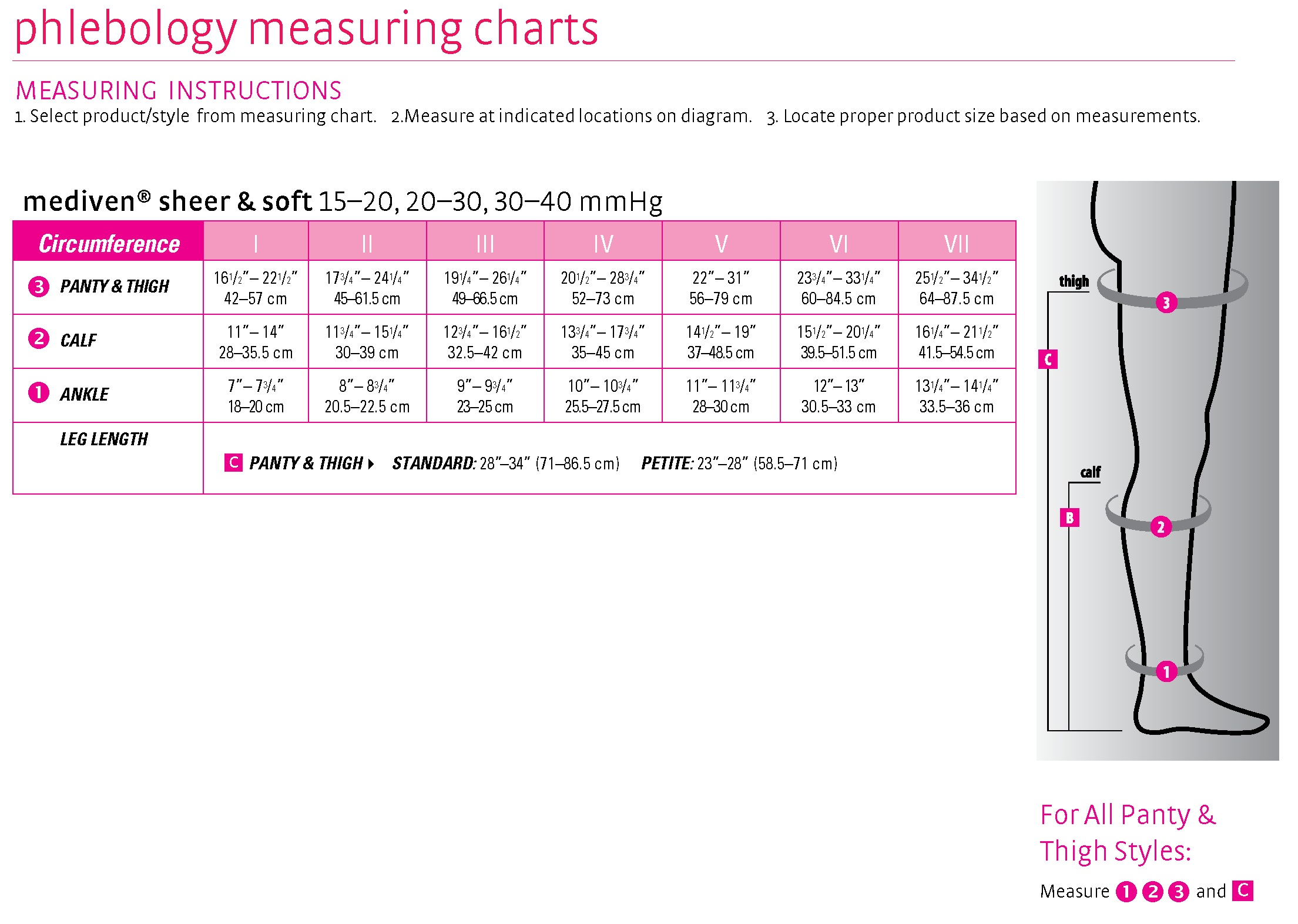 1d19f96e33 For All Panty & Thigh Styles: Measure 1, 2, 3 and C